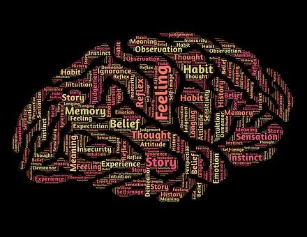 Kognitive Dissonanz